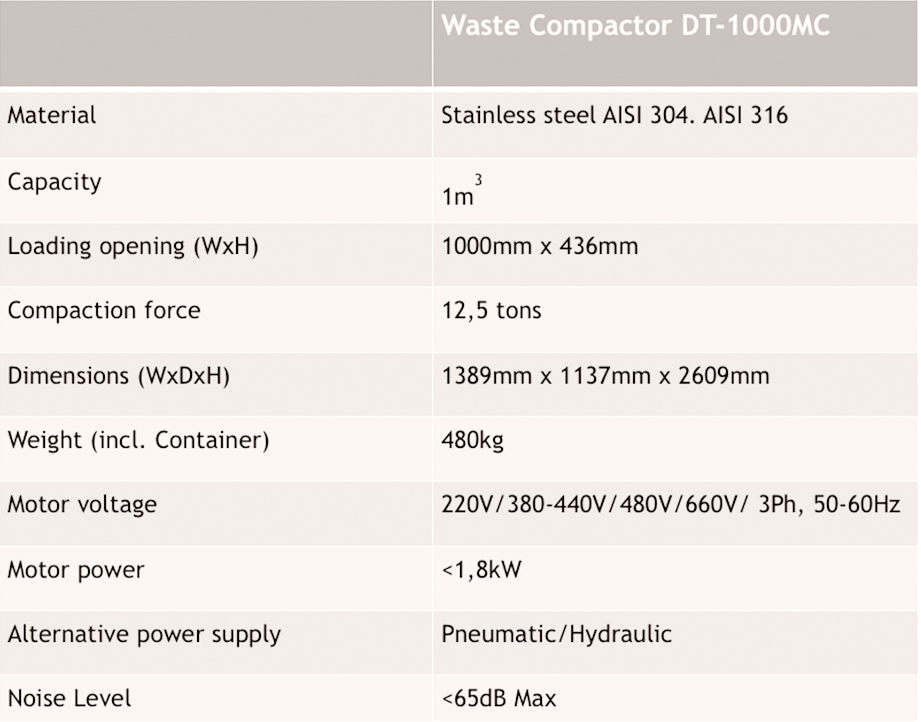 waste compactor dt1000mc